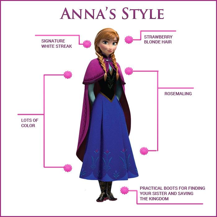 Anne Frozen Costume Style